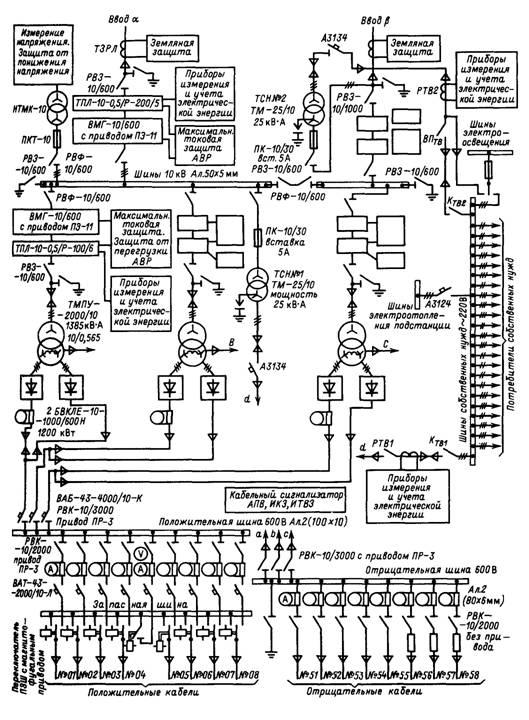 Типовые схемы тяговых подстанций для разных видов транспорта.