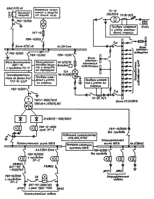 схемы подстанций - Схемы.