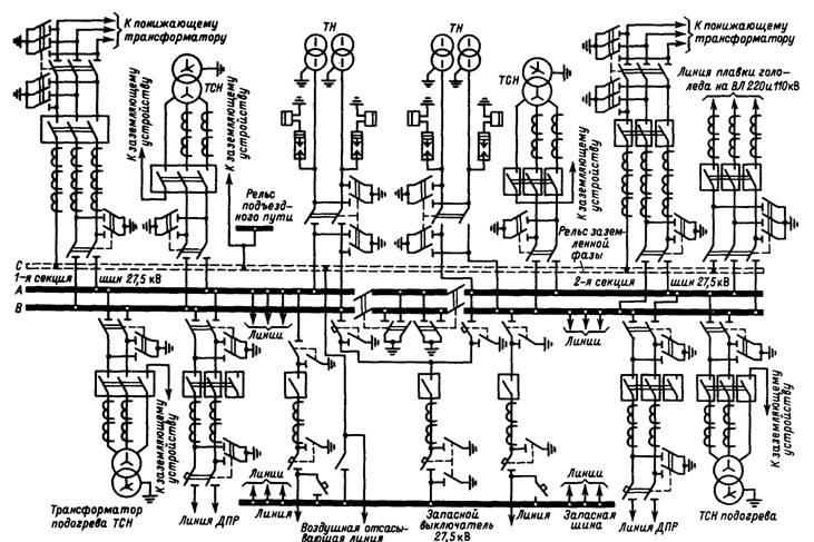 Рис. 6. Схема главных электрических соединений РУ 27.5 кВ тяговой подстанции переменного тока.