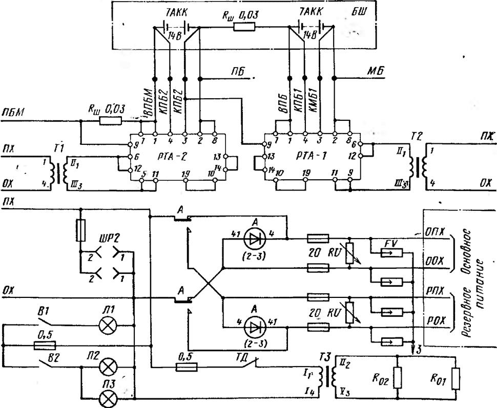 Работа схемы переездной сигнализации