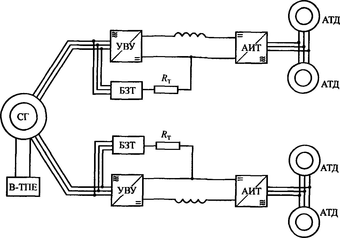 схема электрической передачи переменного тока тепловоза ТЭМ21