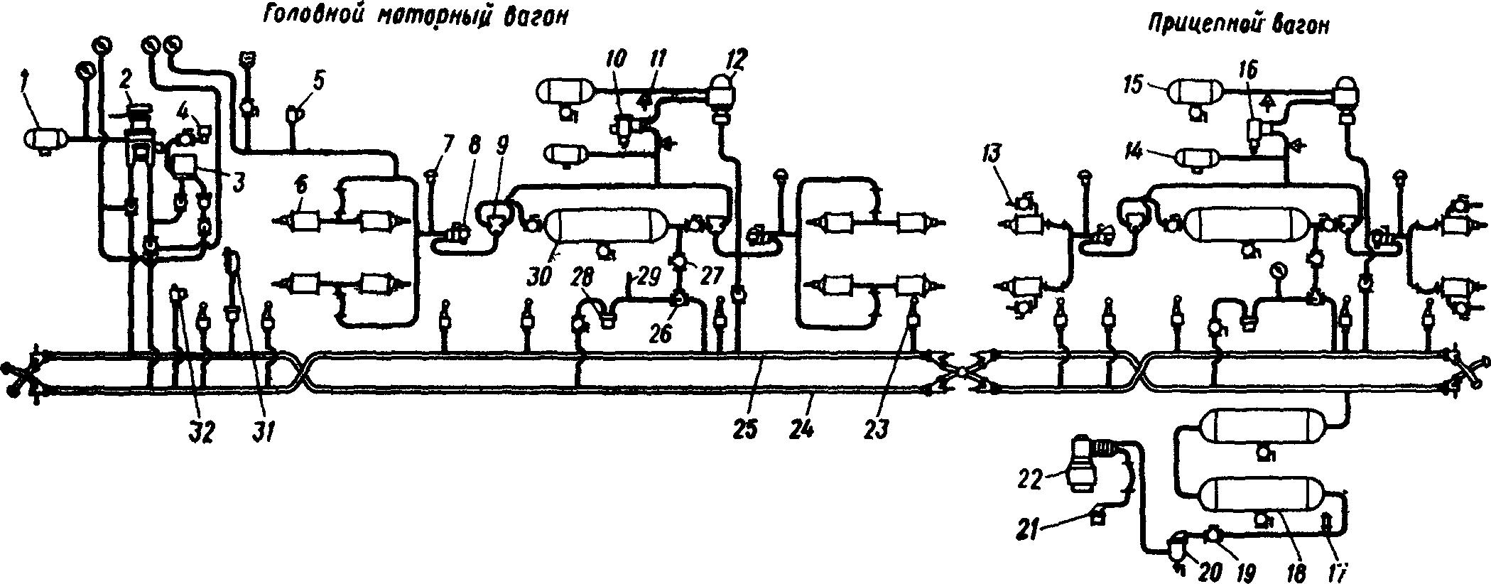 пневматическая схема локомотива 2тэ10м
